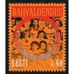 Eesti - 2000 Rahvaloendus, **