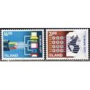 Island - Europa, telekommunikatsioon 1988, **
